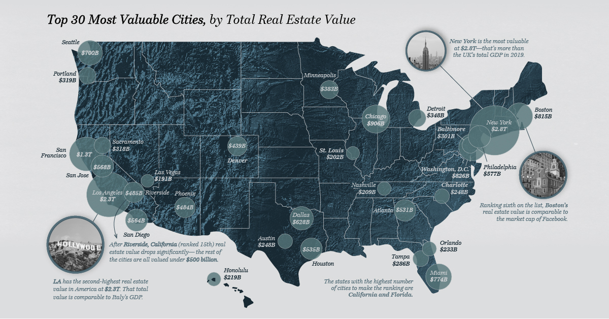 Mapped: The Top 30 Most Valuable Real Estate Cities in the U.S.