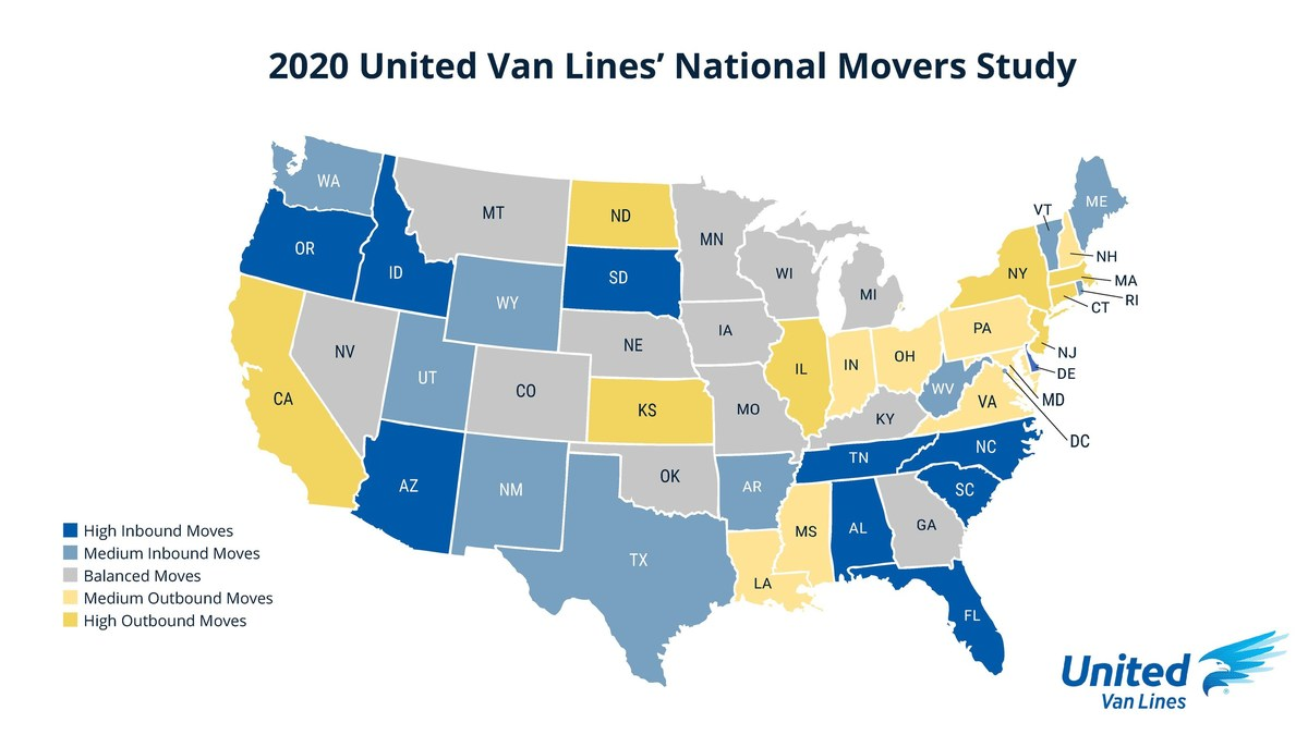 2020 National Movers Study